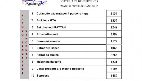 elenco-n-estratti-lotteria-2018-xls